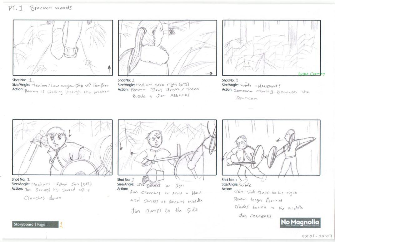 Ronin Movi Pro Storyboard